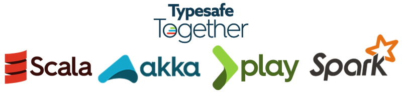 typesafe-together